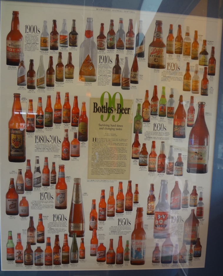 image of beer poster at Wisconsin Cheese Mart
